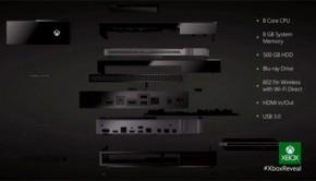 xbox1 hardware