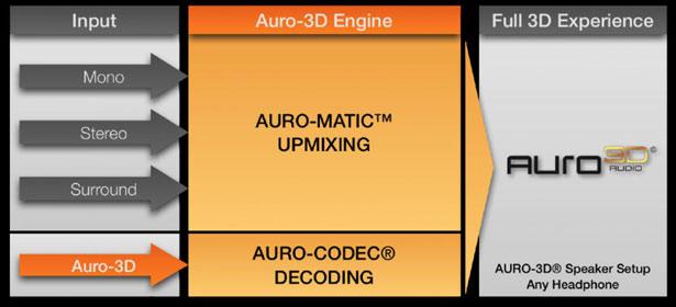 Auromatic-324