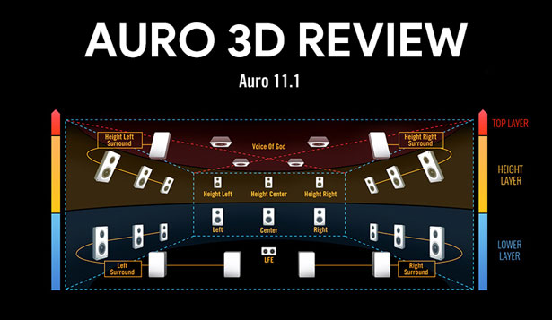 auro11-1-review294-sm